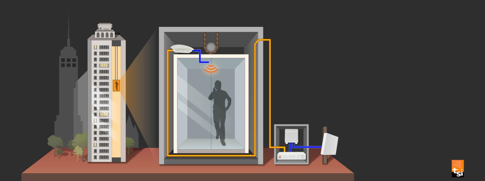 sDAS Elevator Solution